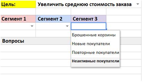 Брошенные корзины- определение сегмента покупателей в интернет магазинах созданных на eshoper, Москва