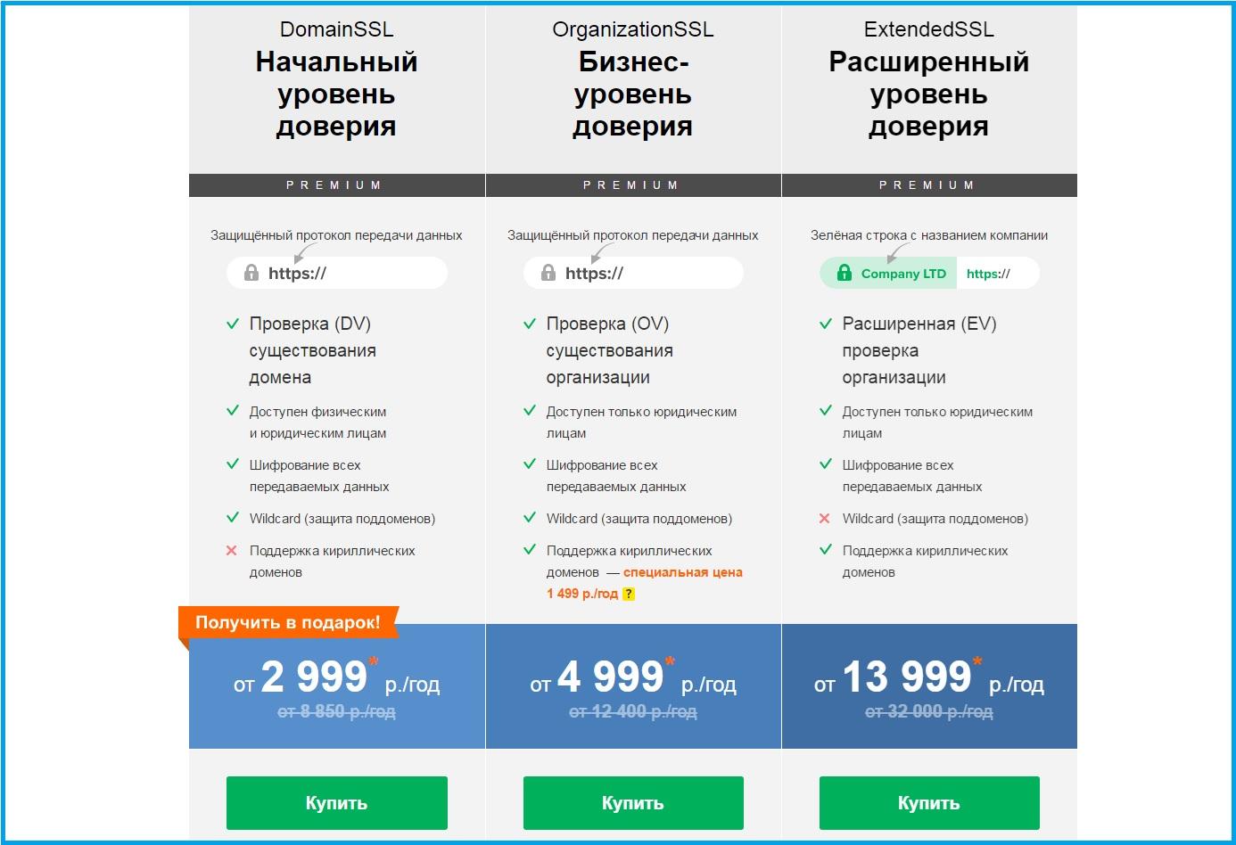 Настройка и установка ssl сертификата https фото 2