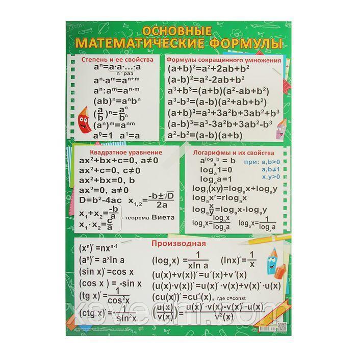 """Плакат """"Основные математические формулы"""" 49 х 69 см"""
